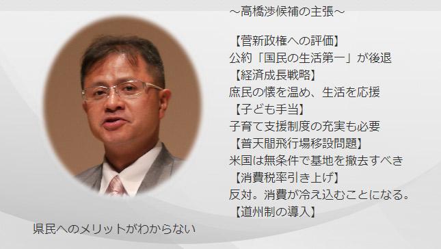 ~高橋渉候補の主張~ JCI富山ブロックサイトから