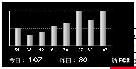 net-2013-0614