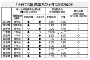 ■木佐木大助議員の9月議会一般質問■
