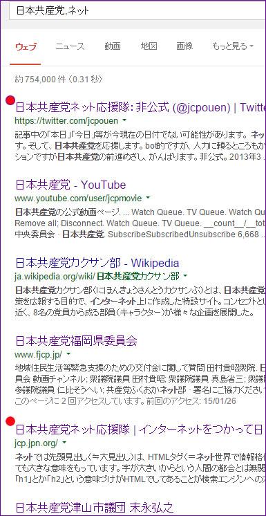 日本共産党ネット応援隊